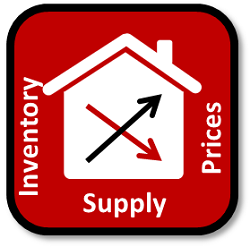 inventory vs. supply vs. prices